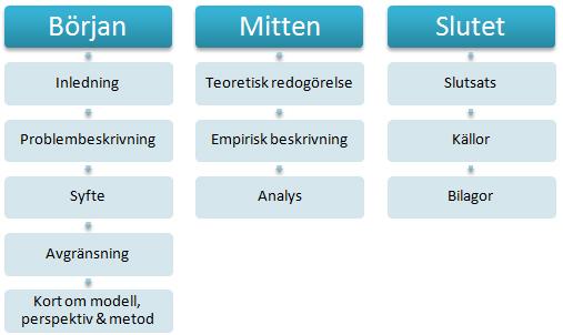 PM-guide - Mimersbrunn.se